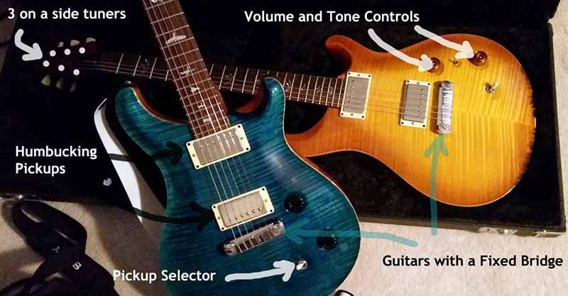 the parts of the guitar labeled for your convenience we help you find the right gear. Black Bedroom Furniture Sets. Home Design Ideas